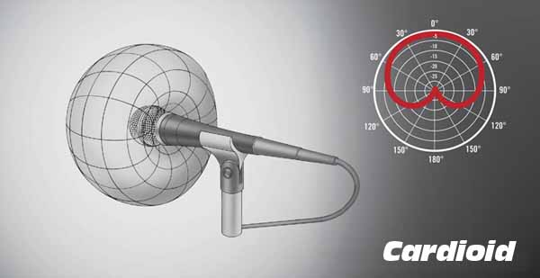 Cardiod Microphone Acoustics